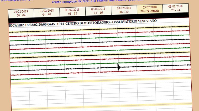 Terremoto, forte scossa in Romagna: tutti gli aggiornamenti